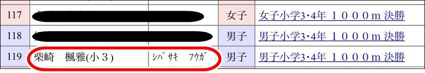 柴崎楓雅、小学校、プロフィール